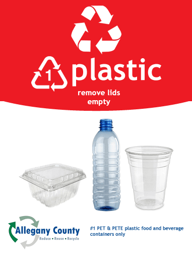 1 Plastic Recycling Sign